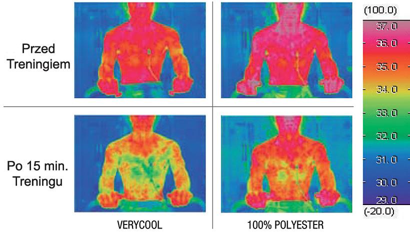 Technologia VERYCOOL zastosowana w koszulkach marki Yonex.